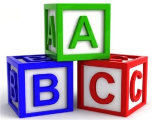 abcs of decreasing stress